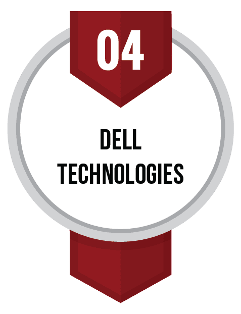 Dell Technologies Opens in new window